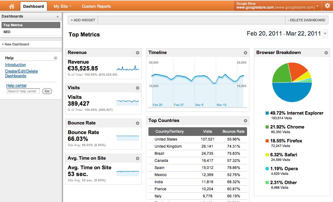 Nueva Interfaz de Google Analytics