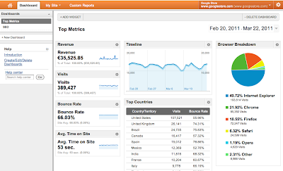 google analytics, nouvelle version