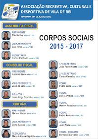 Corpos Sociais Triénio 2015-2017