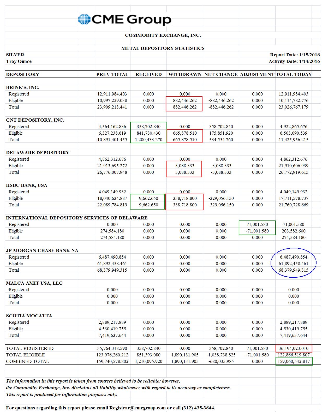 Stock options dta