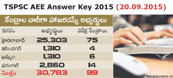 TSPSC AEE 20th September 2015 Answer Key of Paper-1 General Studies and General Eligibility. TSPSC AEE Civil Answer Key 2015, Telangana State Public Service Commission AEE Exam Question Paper 20th Sept 2015, TSPSC AEE Paper 1 Morning Shift Exam Key 2015, TSPSC AEE Paper 2 Evening Shift Exam Key 2015