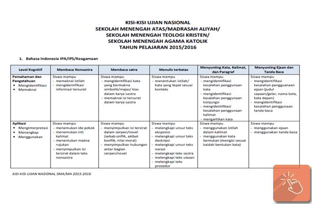 Kisi-Kisi UN (Ujian Nasional) SMA MA Tahun 2015-2016