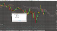 Setări Ikimoku -strategie scalping forex