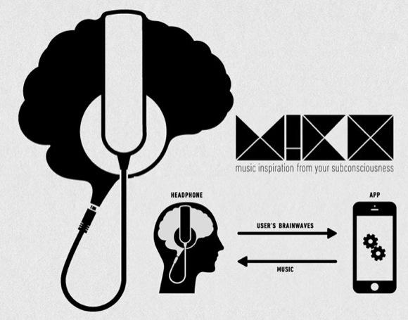 Neurowear Mico, τα ακουστικά που επιλέγουν αυτόματα μουσική ανάλογα με τη διάθεσή σας [VIDEO]