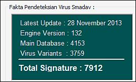 Jenis virus dan jumlah virus yang dimiliki Smadav 9.5 untuk mendeteksi virus