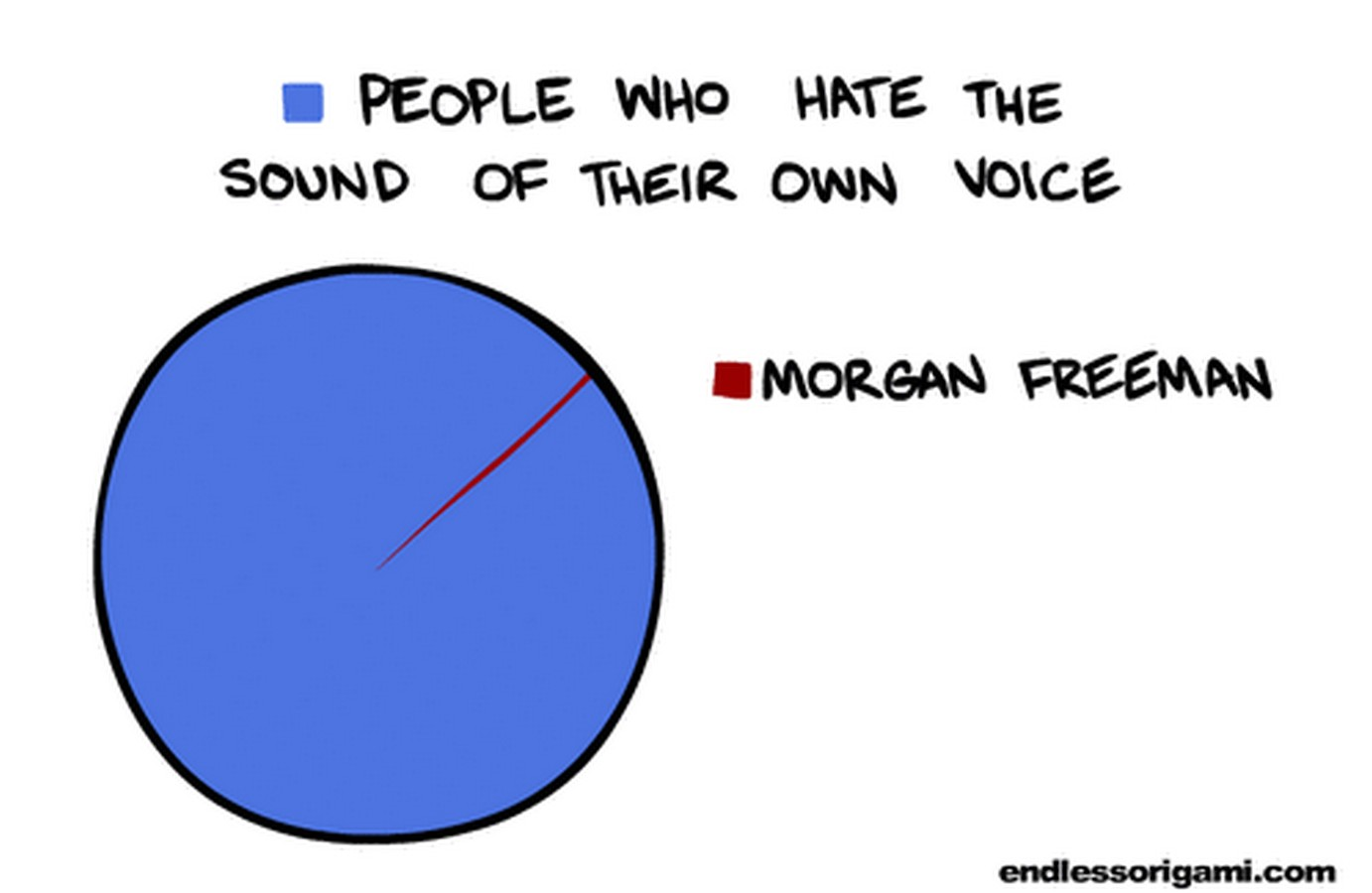 16 pie charts that are 100 true collegehumor post source blogspot nvjuhfo Gallery