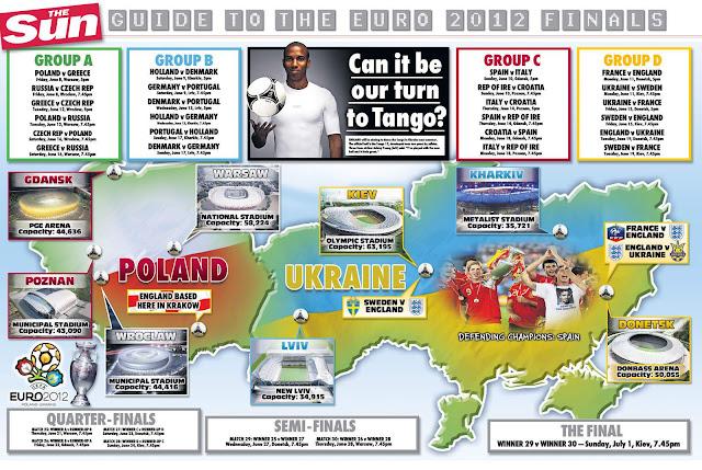 Gambar Jadwal Turnamen Piala Eropa 2012