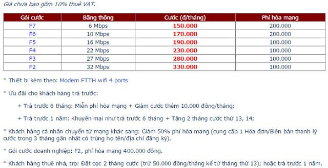 Đăng Ký Lắp Đặt Wifi FPT Thành Phố Hưng Yên 1