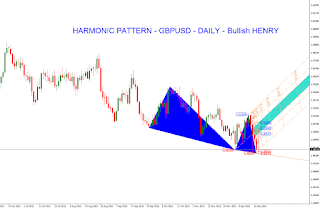 GOLD Decesive Stage, September 26 | Daily Forex Technical Analysis