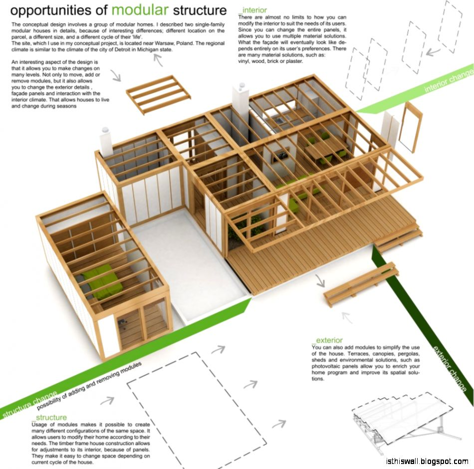 house plans for sustainable homes - Design Home Program