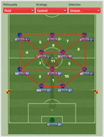 Tips Menjadi Pemain Gelandang dalam Sepak Bola