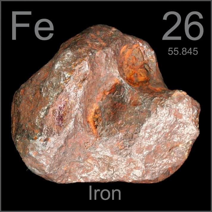 elementos de la tabla peridica oxgeno potasio azufre hierro