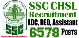 SSC CHSL Recruitment 2015, Staff Selection Commission jobs,