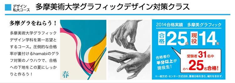 横浜美術学院:多摩美術大学グラフィックデザイン合格実績