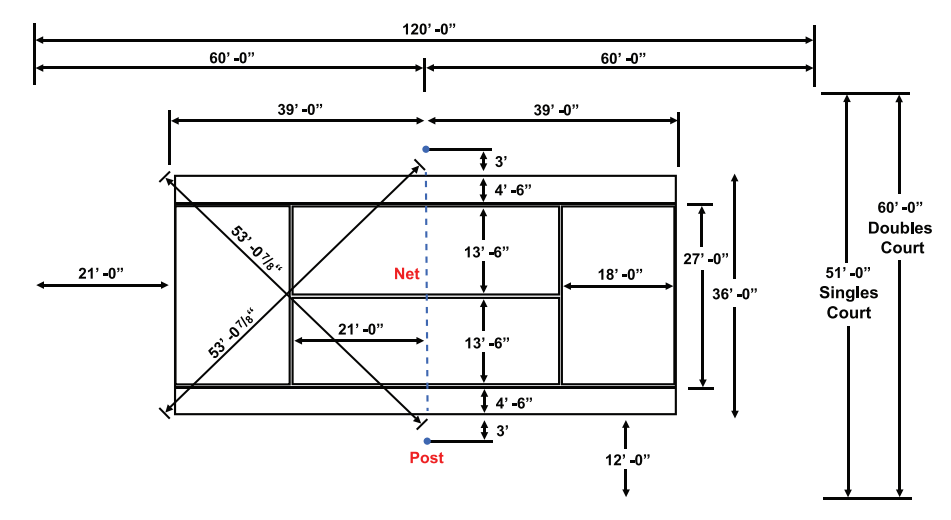 Tennis court dimensions diagram measurements length for How many square feet is a basketball court