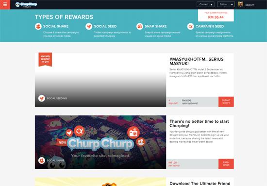 ChurpChurp berwajah baru 2013