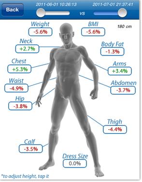 Fitness Buddy Health App