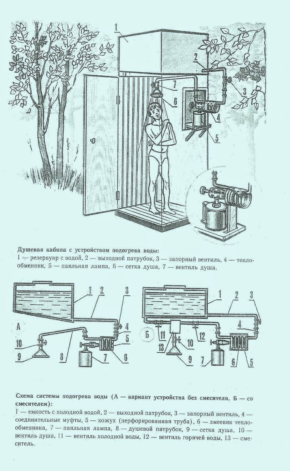 Летний душ для дачи: постройка своими руками 65