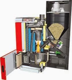 The Fröling P4 Pellet Boiler