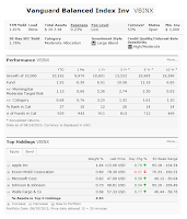 Vanguard Balanced Index Fund (VBINX) Investor Shares