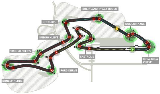 Porra GP Alemania 2013 2