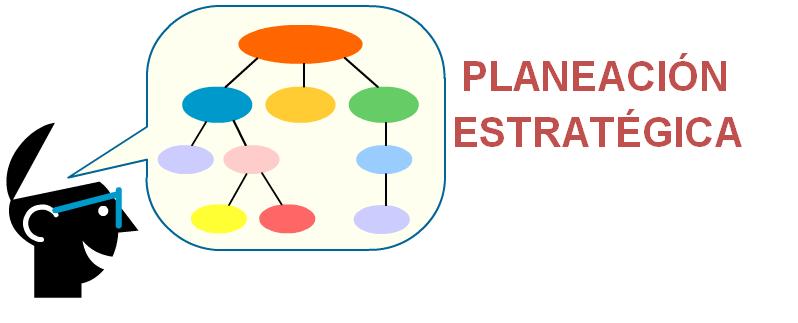 Modelo de planeaci0f3n estrat0e9gica: http://wwwgestiopoliscom/planeacion-estrategica-en-la-administracion