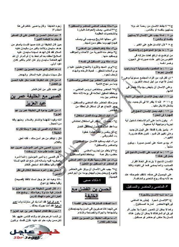 """المراجعة النهائية لمادة اللغة العربية للصف السادس الابتدائى """" الشهادة الابتدائية """" ترم اول"""
