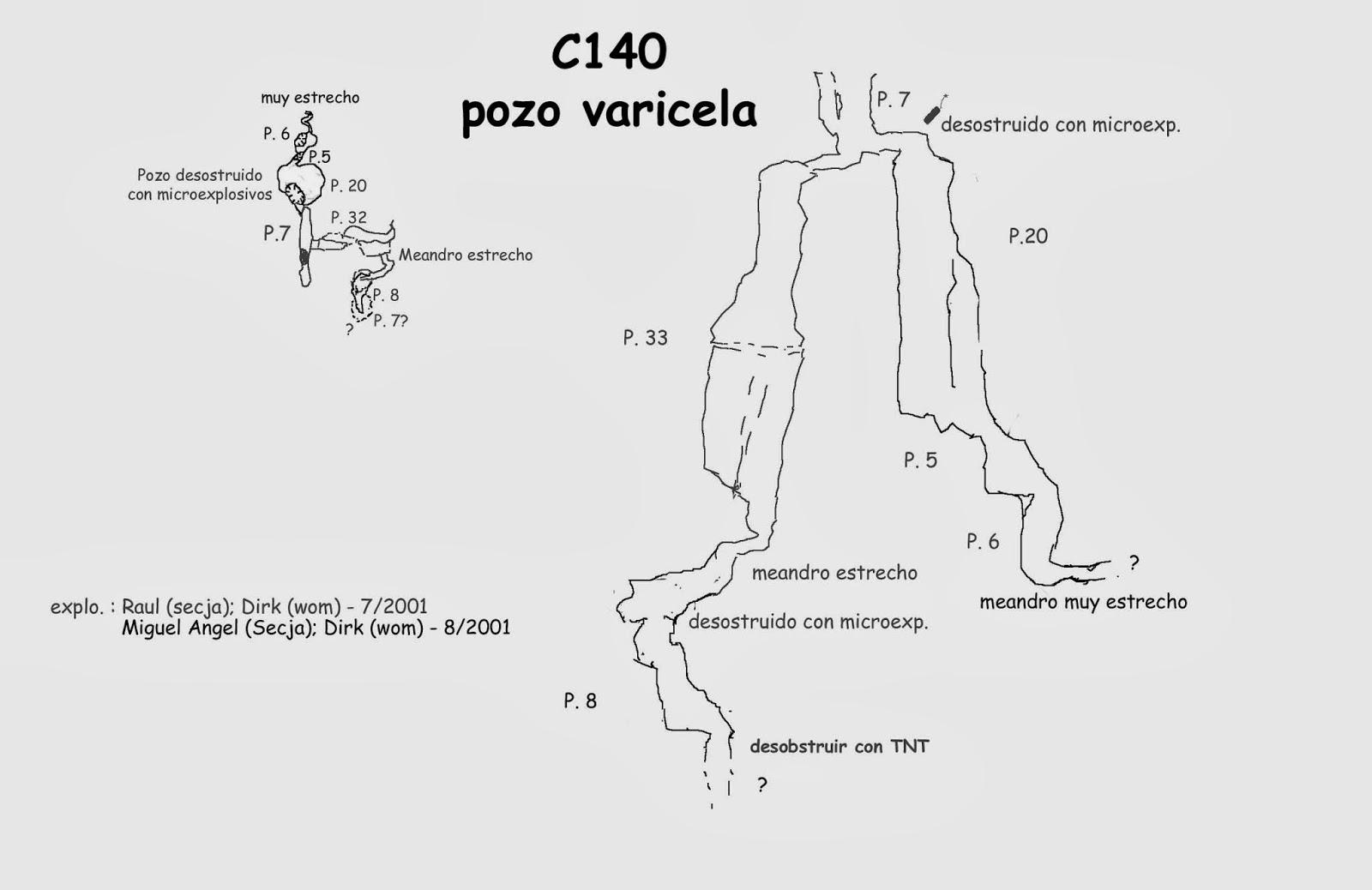 Torca del Río Perdido (CA32): DRAGONES Y MAZMORRAS