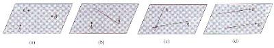kedudukan titik, garis, dan bidang