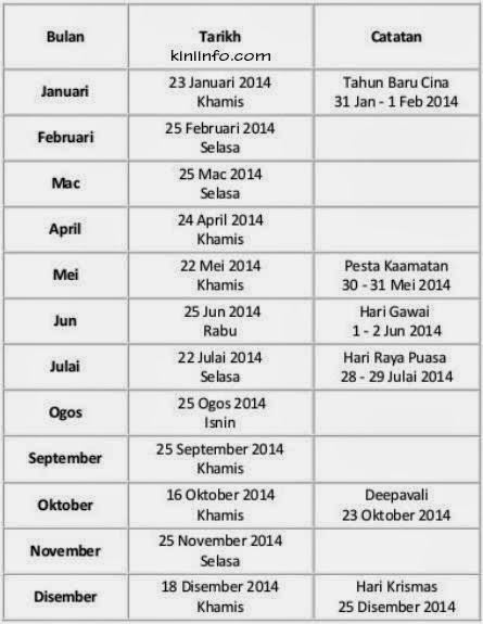 jadual gaji kerajaan 2014