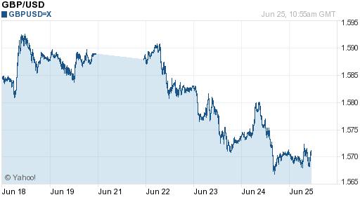Investasi forex terpercaya 2015