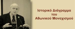 Κρίτων Χρυσοχοΐδης
