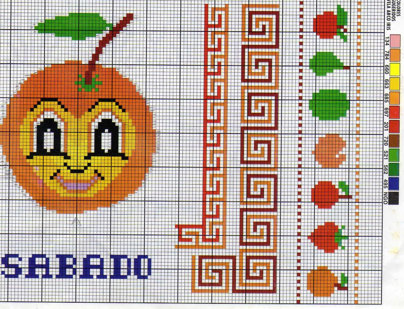 Punto de cruz mas de 5 000 gr ficos frutas sonrientes - Videos de punto de cruz ...