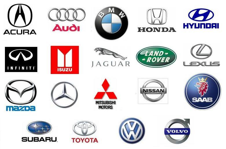 Famous Car Logos And Names >> Best Car Logos: Car brands