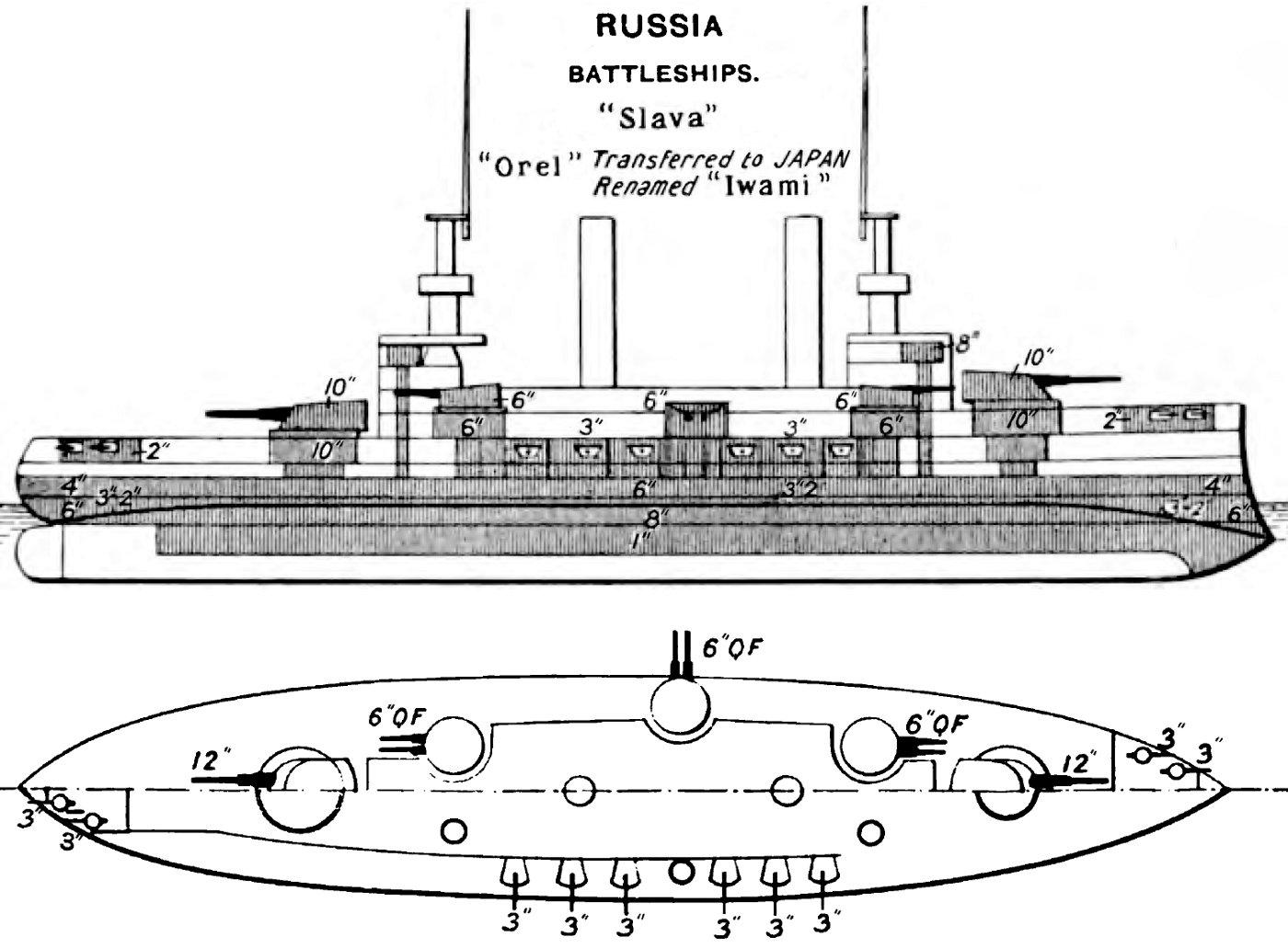 Graphic Firing Table Decisive Battles Tsushima Strait 1905