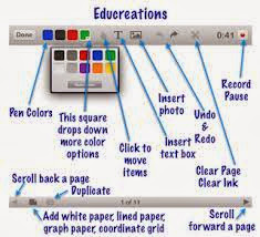 Educreations: making videos