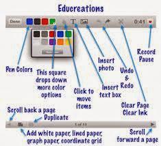 Educreations: making videos