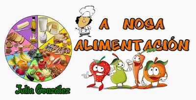 https://dl.dropboxusercontent.com/u/13783708/librolim_alimentos/alimentos.html