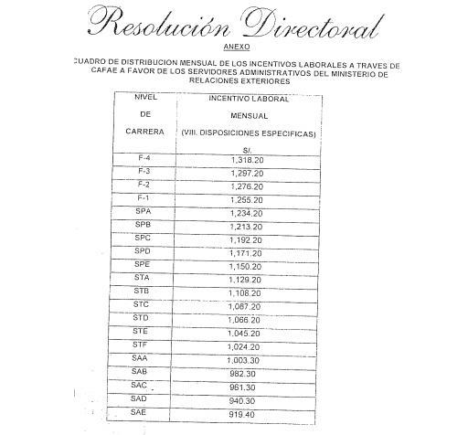 Sueldos Remuneraciones Y Salarios Per Lima 2018 Cafae Cts Bonificacion Aguinaldo