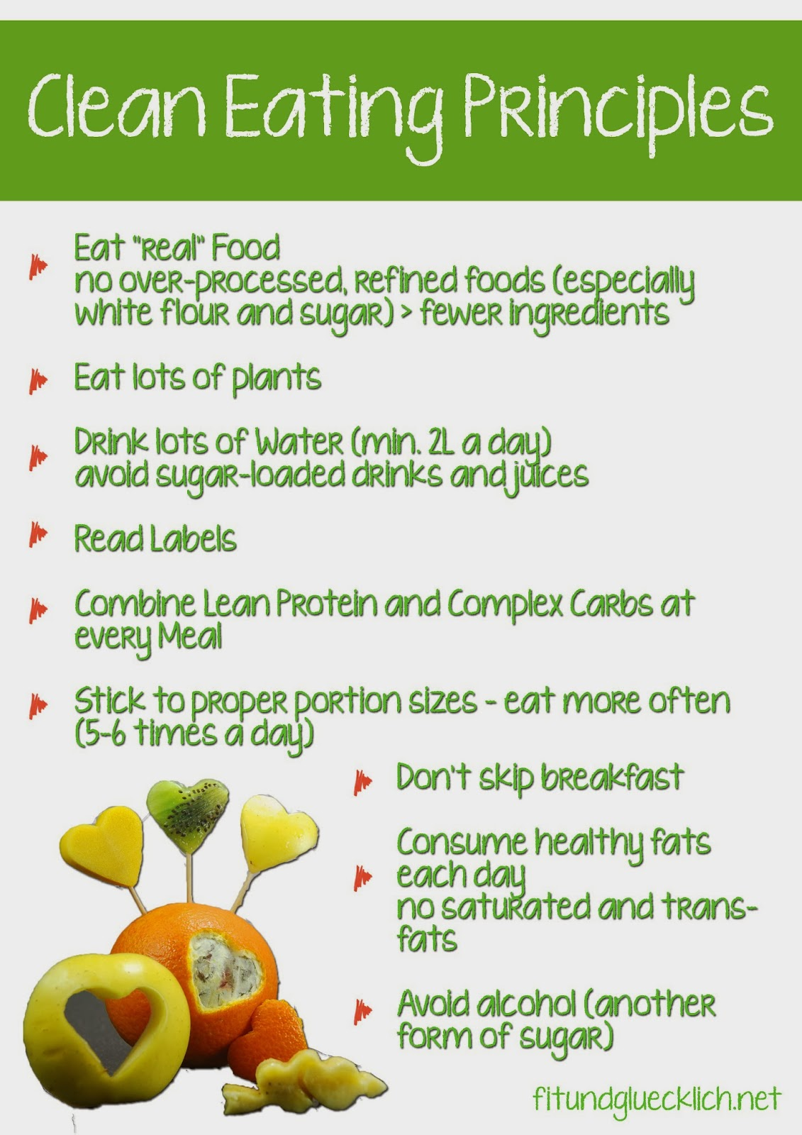 clean eating principals, tosca reno, eat clean explained, meal plan