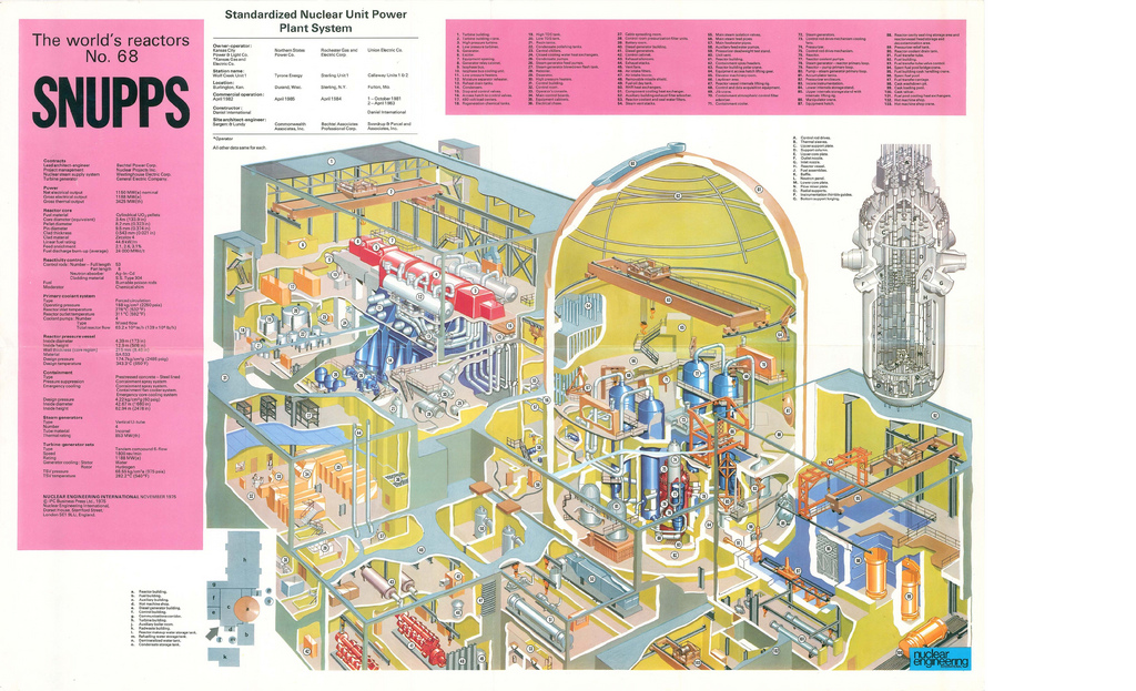 Gamma world war maps of nuclear reactors gamma world mega dungeons click to enlarge gumiabroncs Choice Image