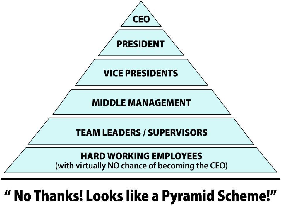 pyramid scheme jobs