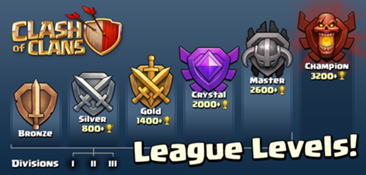 Trophy League