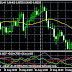 Candlestick Trading The Forex Market