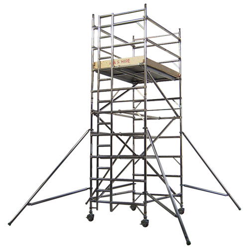 Workplace Safety Workplace Safety And Health Scaffold