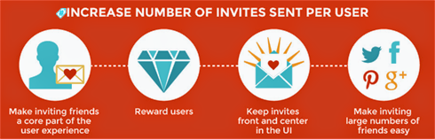 Improve invites for Viral Marketing Spread