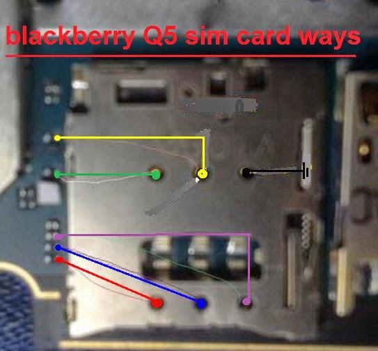 BB Q5 Tidak bisa baca simcard