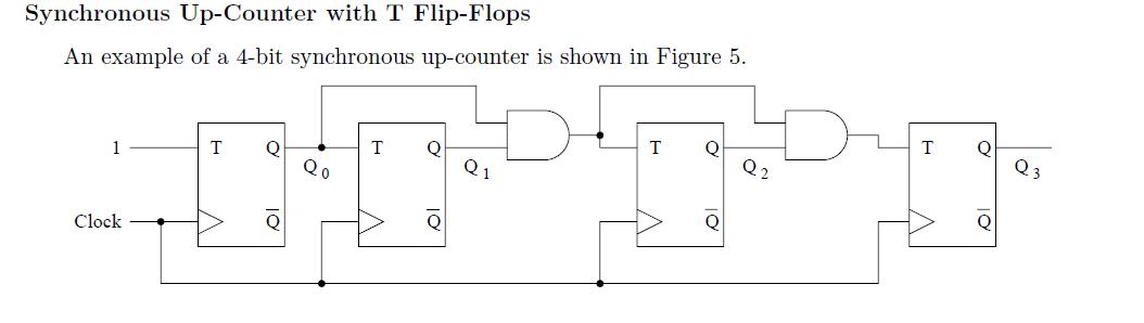 asynchronous counter using t flip flop