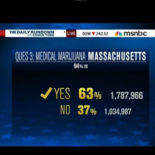 Massachusetts aprova o uso medicinal de maconha