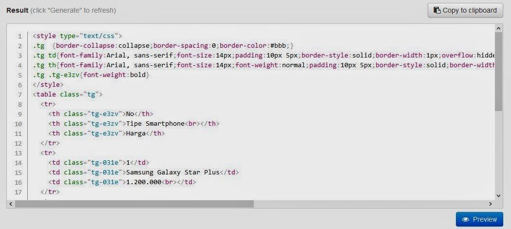 Hasil Generate Code HTML Untuk Tabel